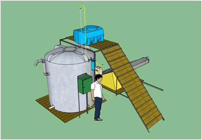 биогазовая установка рисунок