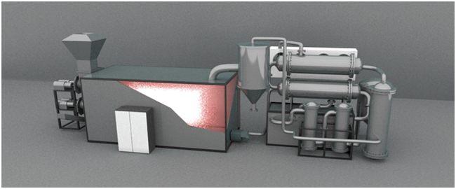 распределение тепла в пиролизной установке