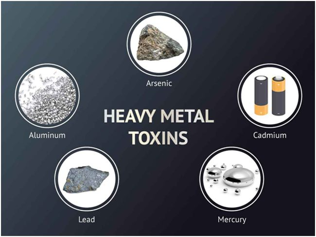 тяжелые металлы