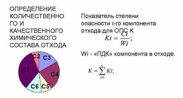 Формула для определения класса