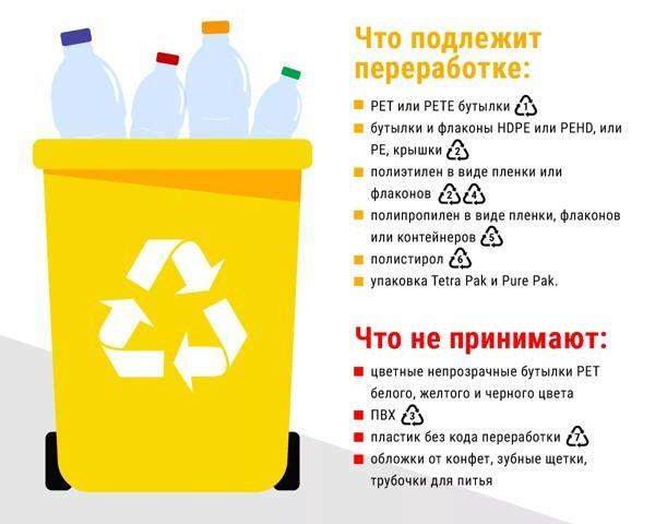 правила сортировки пластика