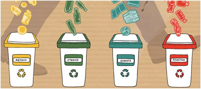 раздельный сбор отходов рисунок