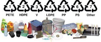 виды пластика - маркировка