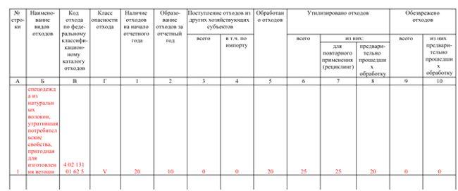 2 тп таблица